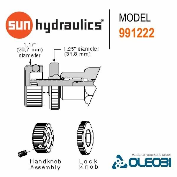 991.222_sun_hydraulics_oleobi