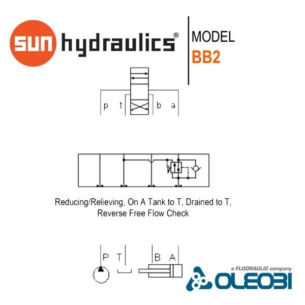 BB2_sunhydraulics_oleobi