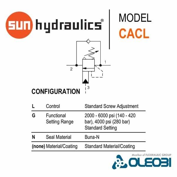 CACLLGN_sun_hydraulics_oleobi