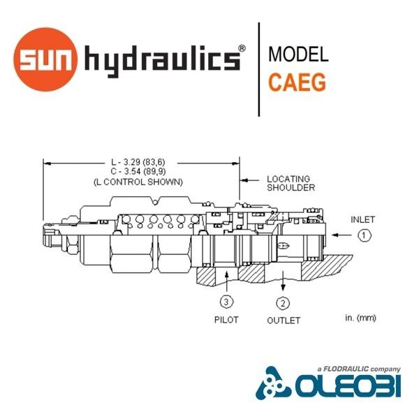 CAEGCGN_sunhydraulics_oleobi