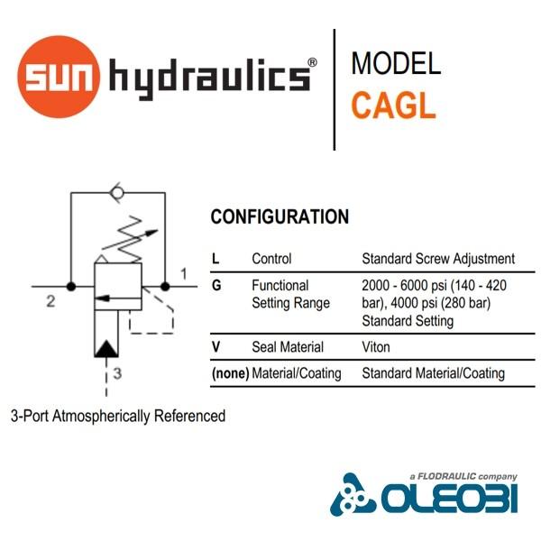 CAGLLGV_sunhydraulics_oleobi