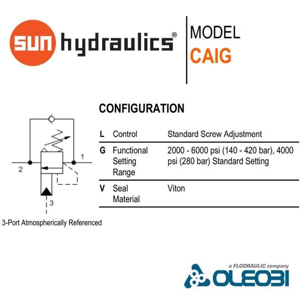 CAIGLGV_sunhydraulics_oleobi