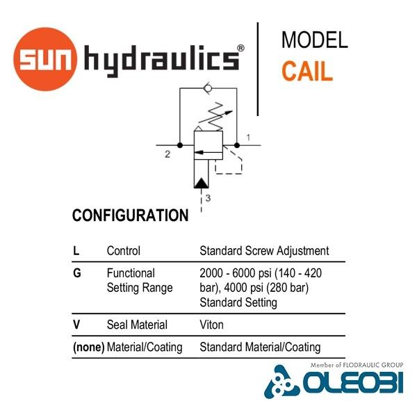 CAILLGV_sunhydraulics_valve