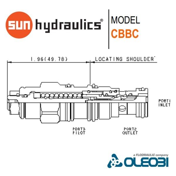 CBBCLIN_sunhydraulics_oleobi