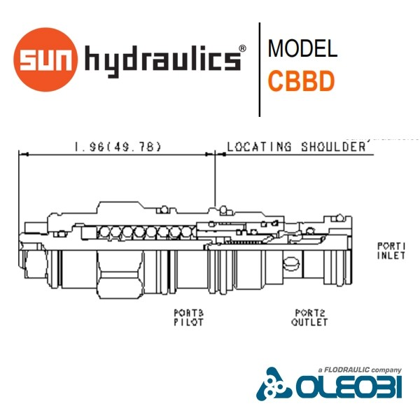 CBBDLJN/LH_sunhydraulics_oleobi