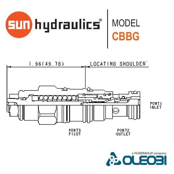 CBBGLCN_sunhydraulics_oleobi