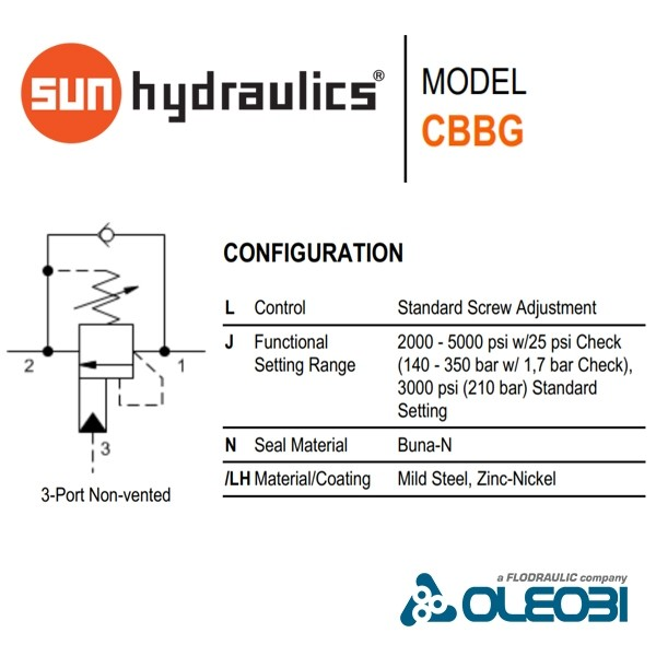 CBBGLJN/LH_sunhydraulics_oleobi