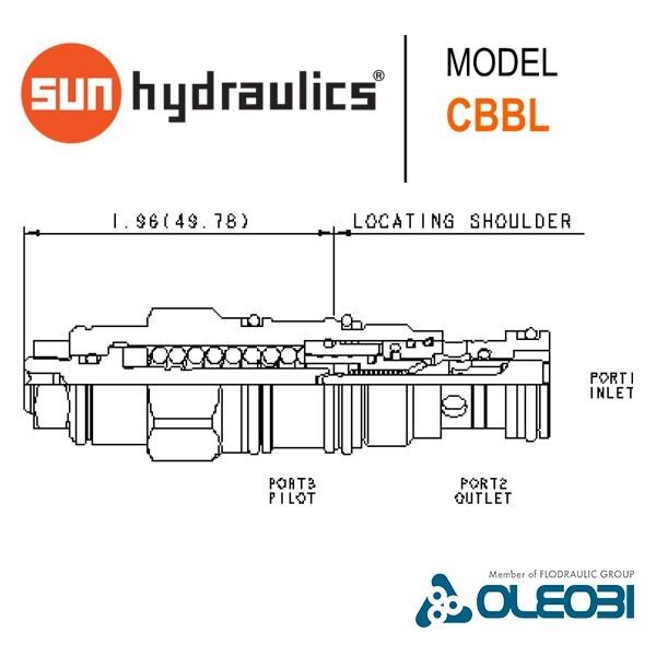 CBBLLJN_sun_hydraulics_oleobi