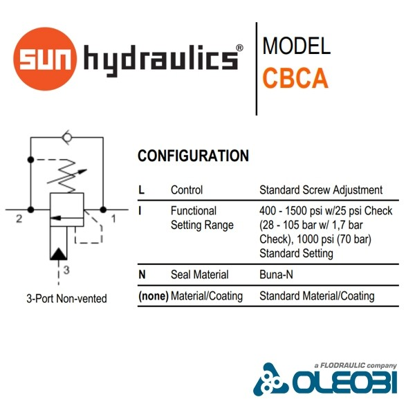 CBCALIN_sunhydraulics_oleobi