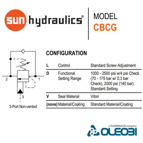CBCGLDV_sunhydraulics_oleobi