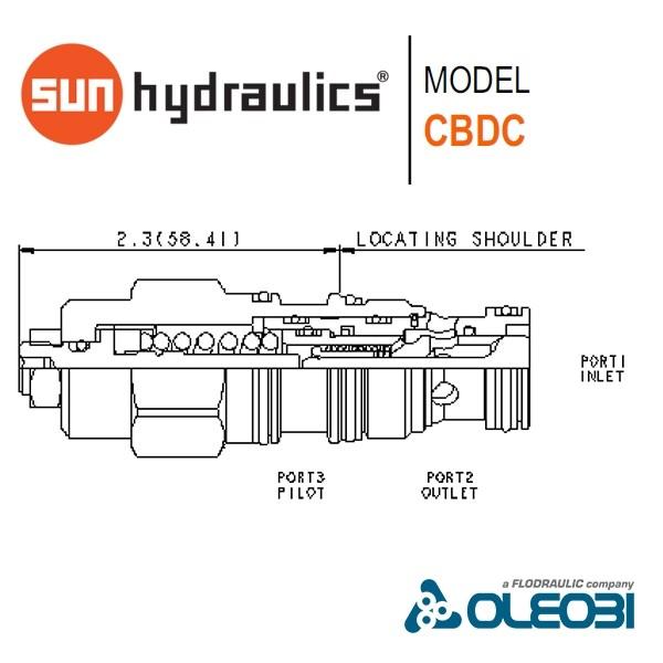CBDCLHN_sunhydraulics_oleobi