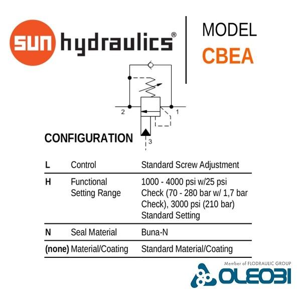 CBEA.LHN_sun_hydraulics_oleobi