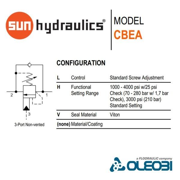 CBEALHV_sunhydraulics_oleobi