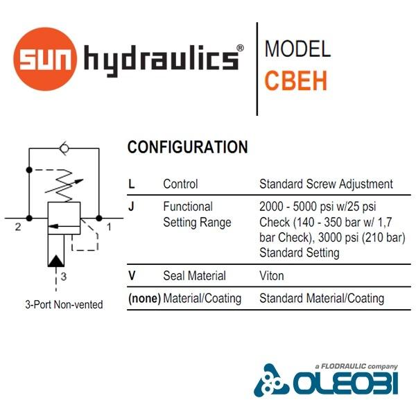CBEHLJV_sunhydraulics_oleobi