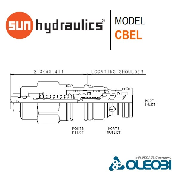 CBELLDN_sunhydraulics_oleobi