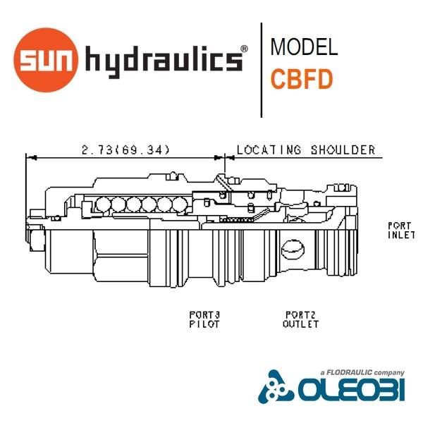 CBFDLJN_sunhydraulics_oleobi