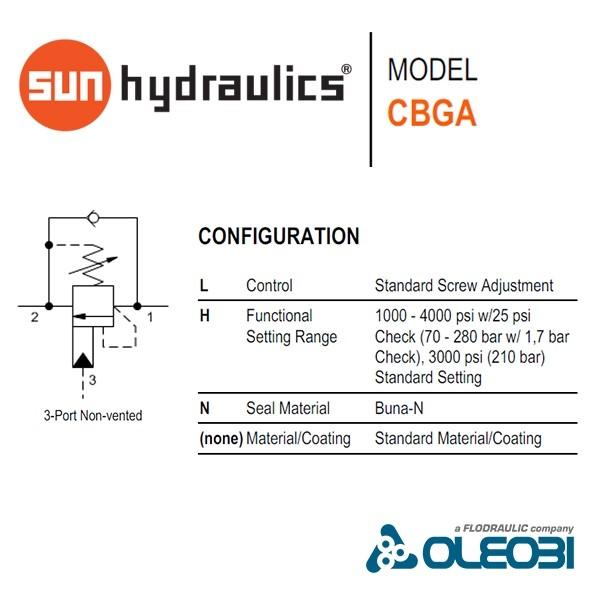 CBGALHN_sunhydraulics_oleobi