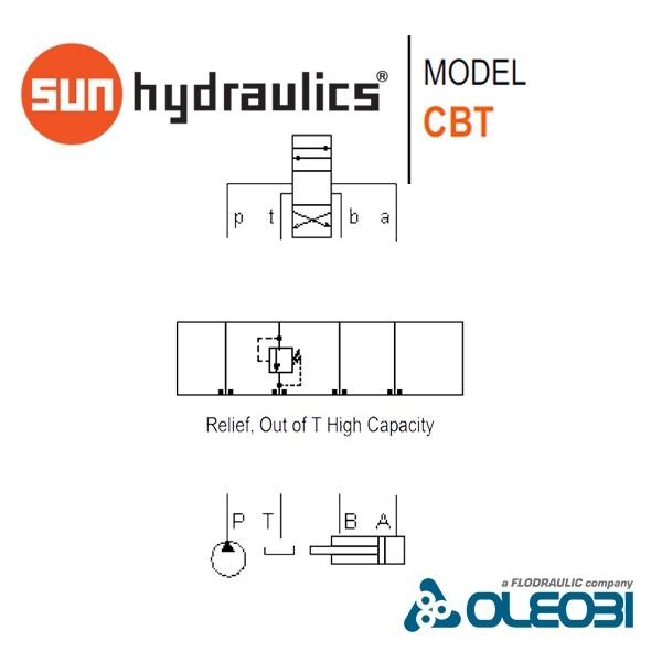 CBT_sunhydraulics_oleobi