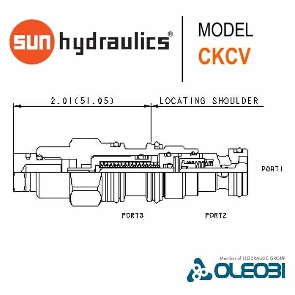 CKCVXCN_sun_hydraulics_oleobi