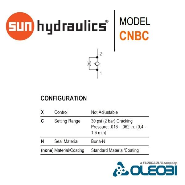 CNBCXCN_sunhydraulics_oleobi