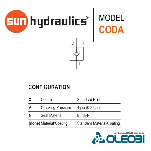CODAXAN_sunhydraulics_oleobi