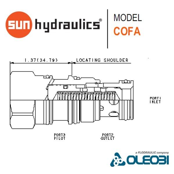 COFAXCNBCW/S_sunhydraulics_oleobi