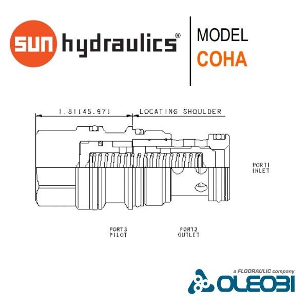 COHAXAN_sunhydraulics_oleobi