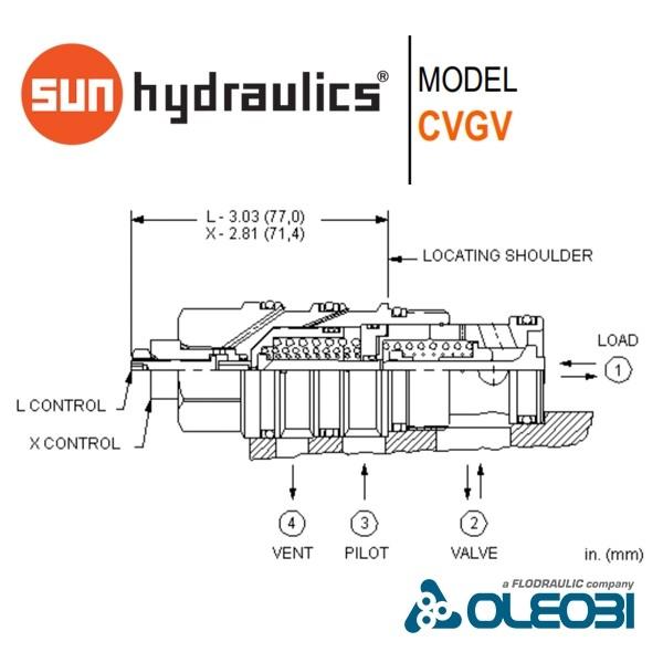 CVGVXCN_sunhydraulics_oleobi