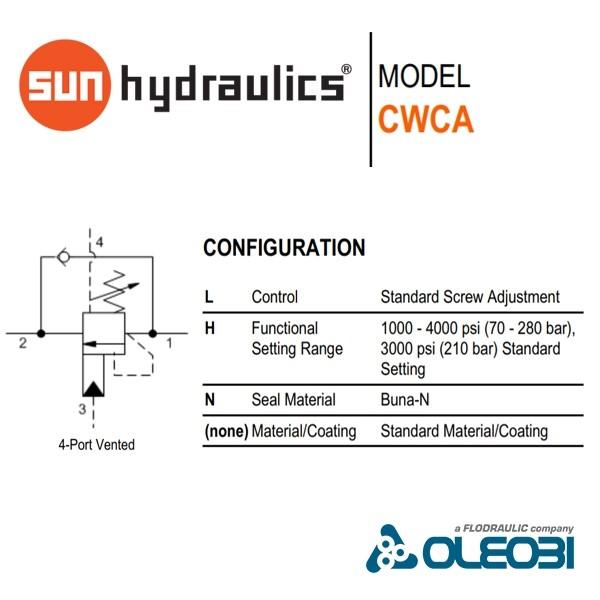 CWCALHN_sunhydraulics_oleobi