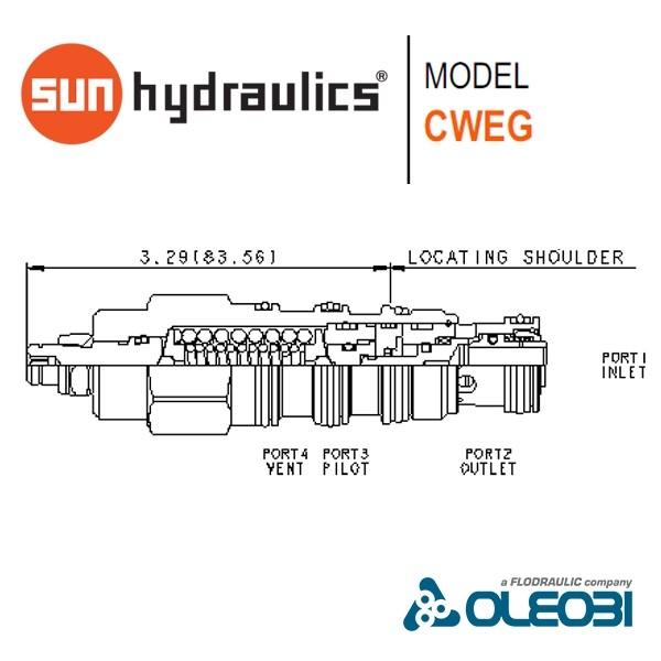 CWEGLGN_sunhydraulics_oleobi