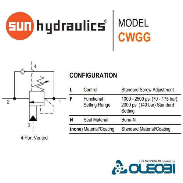 CWGGLFN_sunhydraulics_oleobi