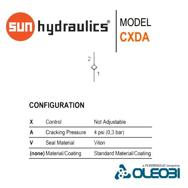 CXDAXAV_sunhydraulics_oleobi