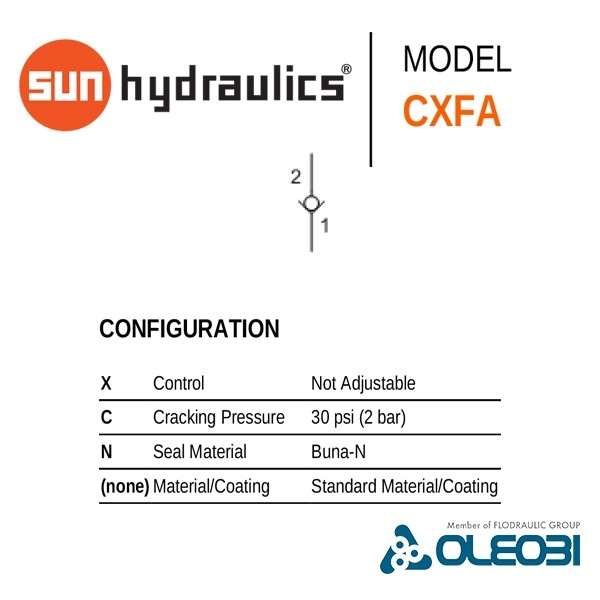 CXFAXCN_sun_hydraulics_oleobi