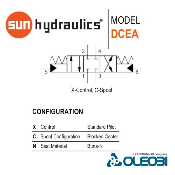 DCEAXCN_sunhydraulics_oleobi