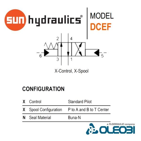 DCEFXXN_sunhydraulics_oleobi