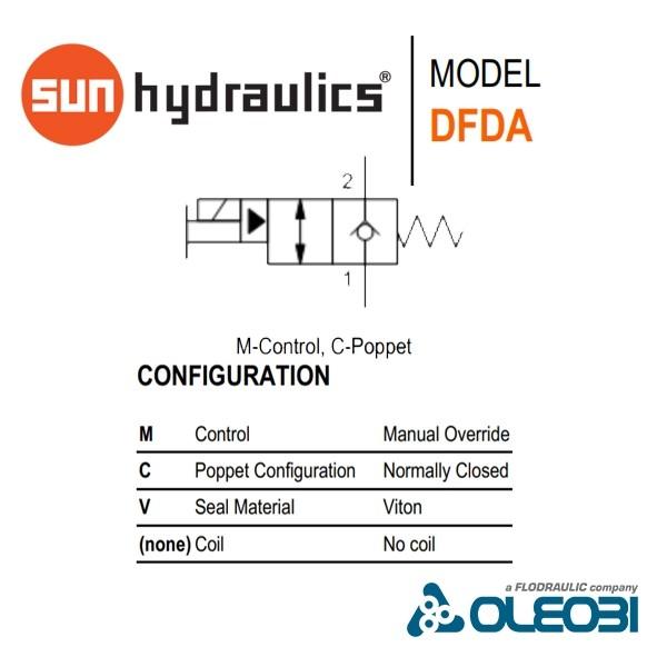 DFDA.MCV_sunhydraulics_oleobi