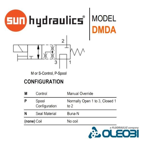 DMDAMPN_sunhydraulics_oleobi