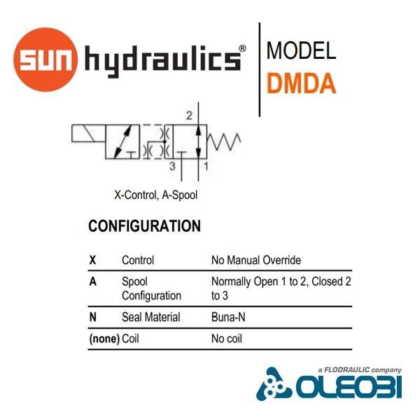 DMDAXAN_sunhydraulics_oleobi