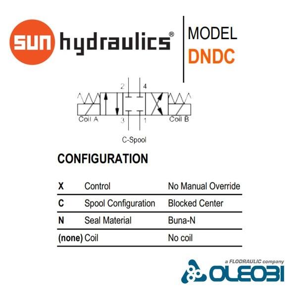 DNDCXCN_sunhydraulics_oleobi