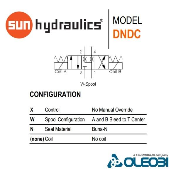 DNDCXWN_sunhydraulics_oleobi