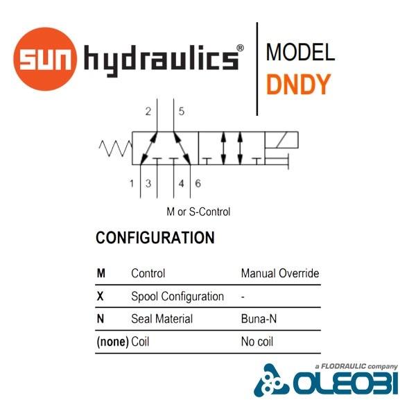 DNDYMXN_sunhydraulics_oleobi