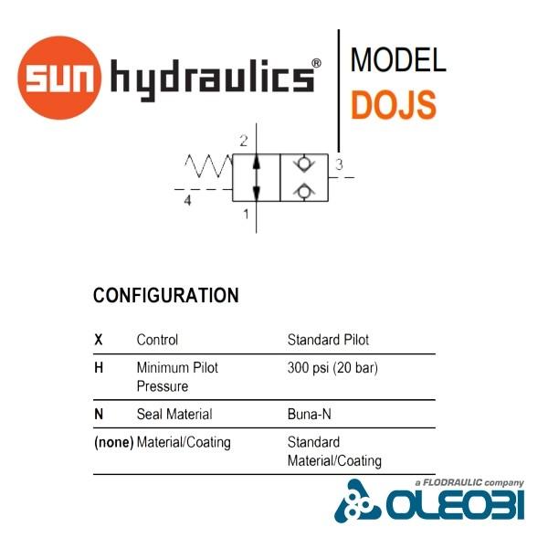 DOJSXHN_sunhydraulics_oleobi