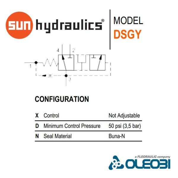 DSGYXDN_sunhydraulics_oleobi
