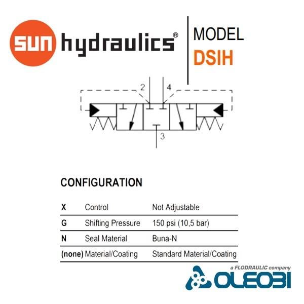 DSIHXGN_sunhydraulics_oleobi