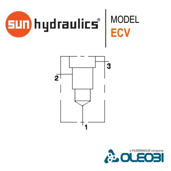 ecv_sunhydraulics_oleobi