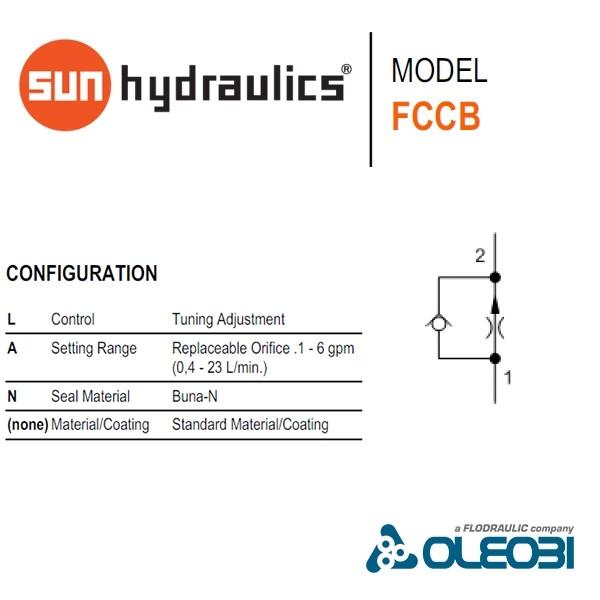 FCCBLAN_sun.hydraulics_oleobi