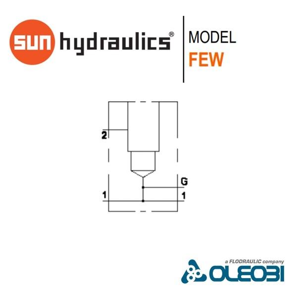 FEW_sunhydraulics_oleobi
