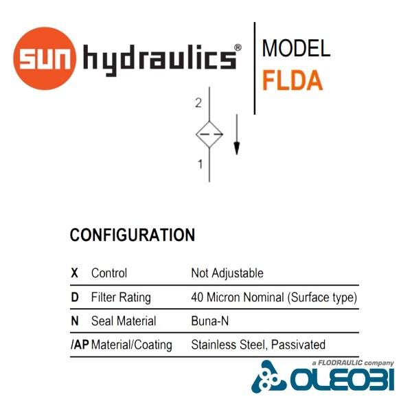 FLDAXDN/AP_sunhydraulics_oleobi
