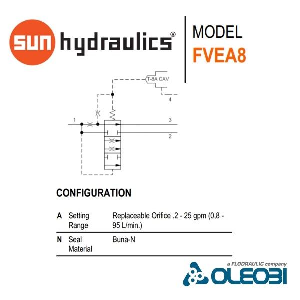 FVEA8AN_sunhydraulics_oleobi