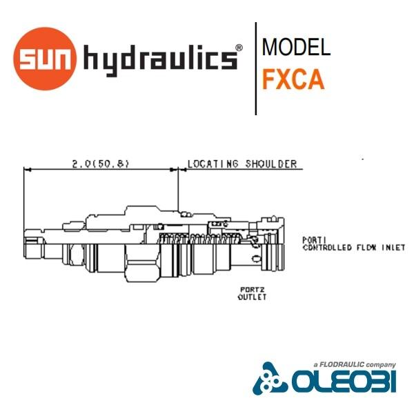 FXCALAN_sunhydraulics_oleobi